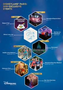 eventos especiales disneyland paris 2019