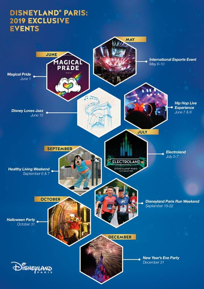 Calendario Afluencia Disneyland Paris.Eventos Exclusivos En Disneyland Paris En 2019 Disney Geeks